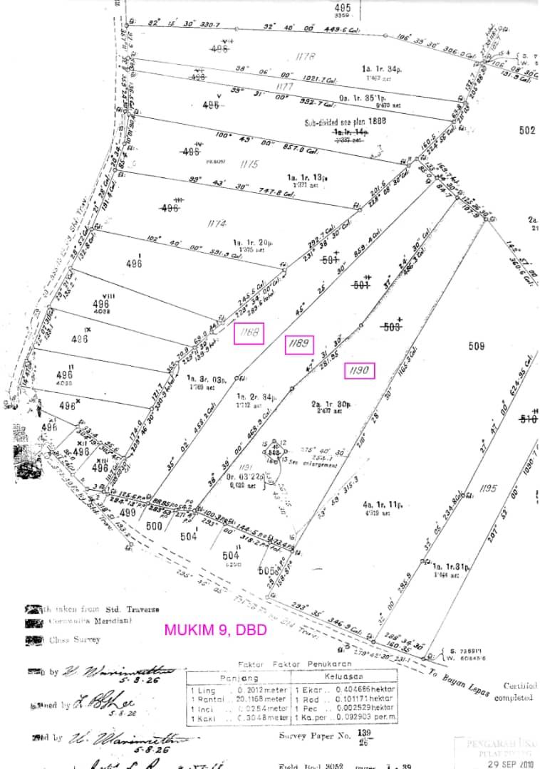 Teluk Kumbar Development Land For Sale Cover Image